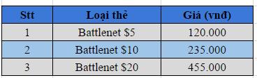 thẻ battlenet giá rẻ