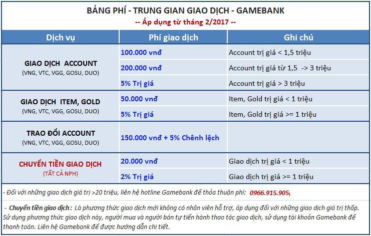 gamebank